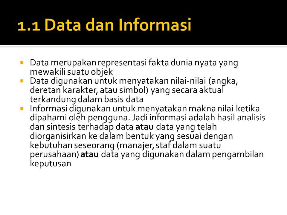  Data merupakan representasi fakta dunia nyata yang mewakili suatu objek  Data digunakan untuk menyatakan nilai-nilai (angka, deretan karakter, atau simbol) yang secara aktual terkandung dalam basis data  Informasi digunakan untuk menyatakan makna nilai ketika dipahami oleh pengguna.