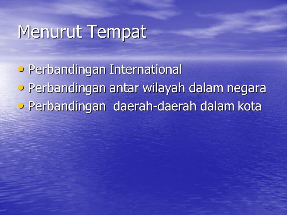 Menurut Tempat Perbandingan International Perbandingan International Perbandingan antar wilayah dalam negara Perbandingan antar wilayah dalam negara P