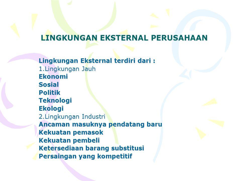 LINGKUNGAN EKSTERNAL PERUSAHAAN Lingkungan Eksternal terdiri dari : 1.Lingkungan Jauh EkonomiSosialPolitikTeknologiEkologi 2.Lingkungan Industri Ancam