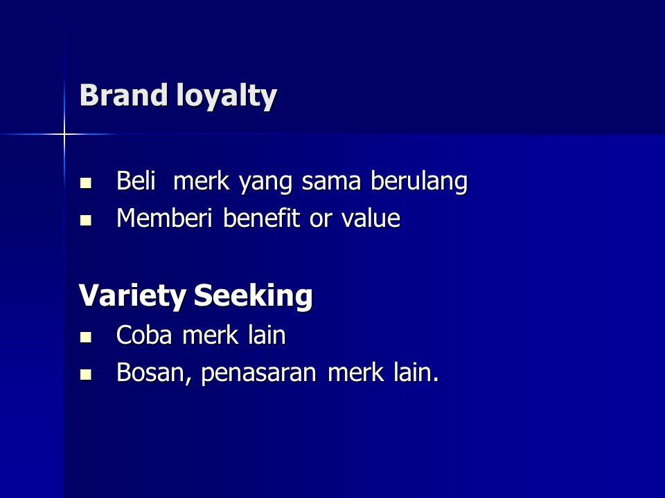 Brand loyalty Beli merk yang sama berulang Beli merk yang sama berulang Memberi benefit or value Memberi benefit or value Variety Seeking Coba merk la