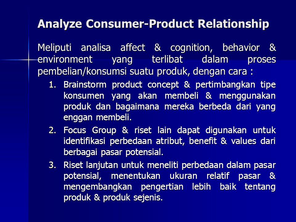 Analyze Consumer-Product Relationship Meliputi analisa affect & cognition, behavior & environment yang terlibat dalam proses pembelian/konsumsi suatu