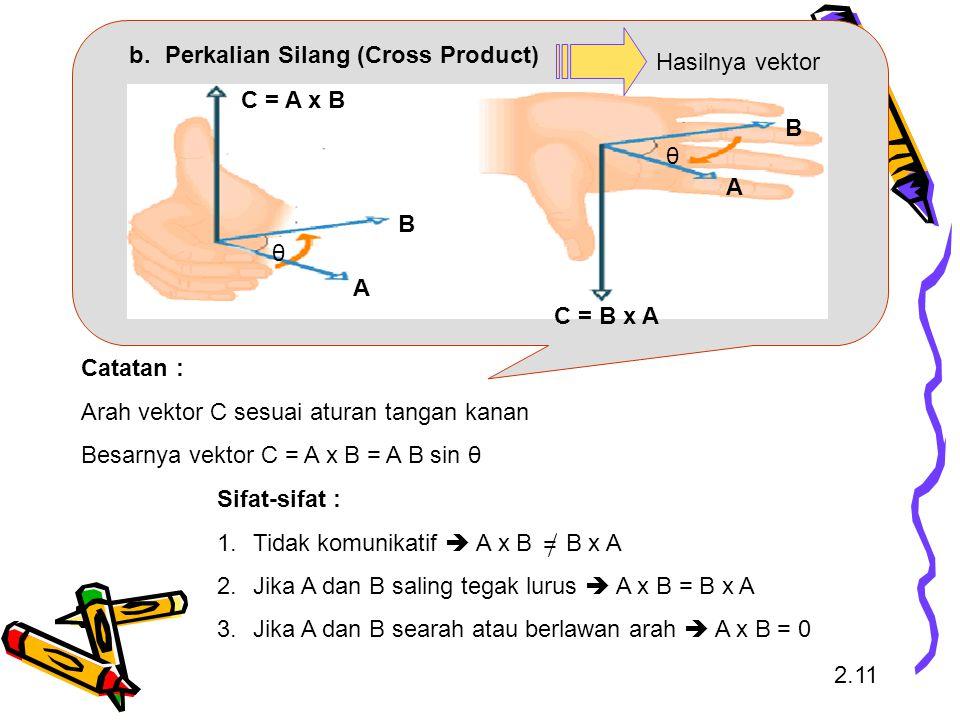 b.Perkalian Silang (Cross Product) θ A B C = A x B θ B A C = B x A Catatan : Arah vektor C sesuai aturan tangan kanan Besarnya vektor C = A x B = A B