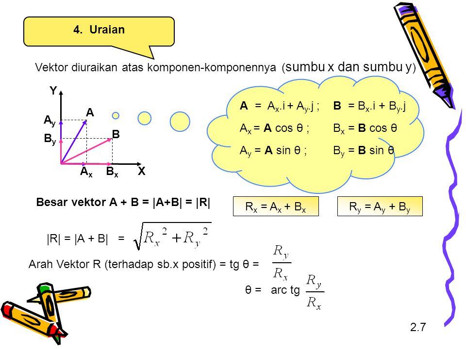 AyAy ByBy AxAx BxBx A B Y X Vektor diuraikan atas komponen-komponennya ( sumbu x dan sumbu y ) A = A x.i + A y.j ;B = B x.i + B y.j A x = A cos θ ;B x
