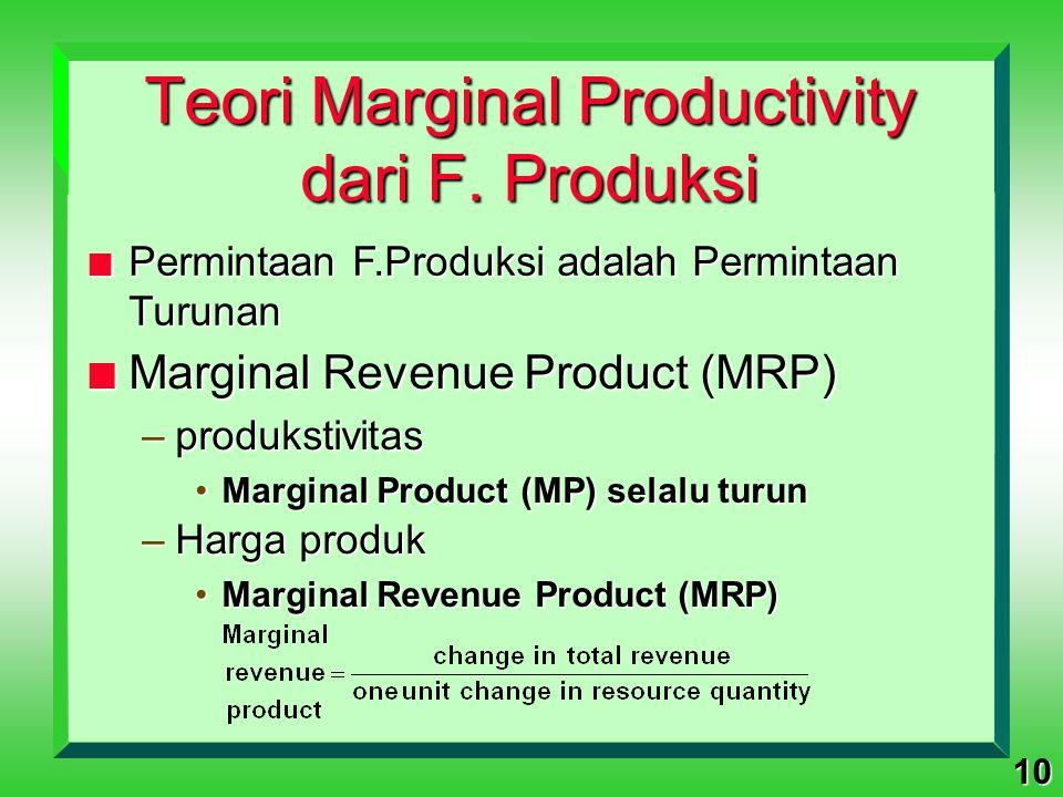 10 Teori Marginal Productivity dari F. Produksi n Marginal Revenue Product (MRP) –produkstivitas Marginal Product (MP) selalu turunMarginal Product (M
