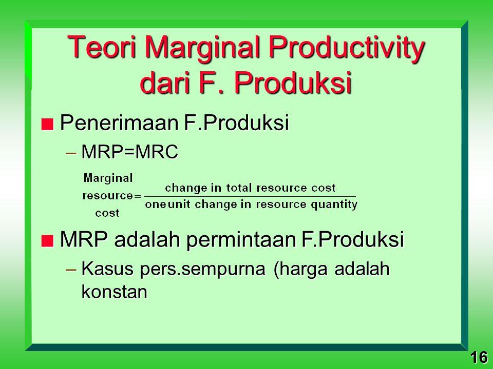 16 Teori Marginal Productivity dari F. Produksi n Penerimaan F.Produksi –MRP=MRC n MRP adalah permintaan F.Produksi –Kasus pers.sempurna (harga adalah