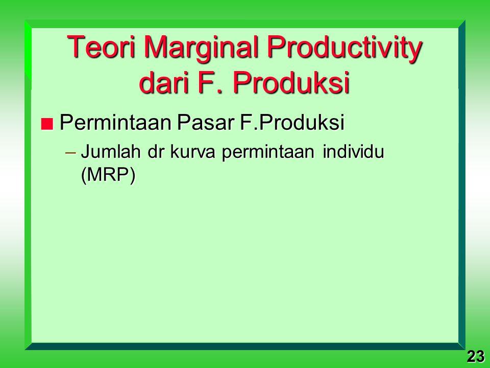 23 n Permintaan Pasar F.Produksi –Jumlah dr kurva permintaan individu (MRP) Teori Marginal Productivity dari F. Produksi