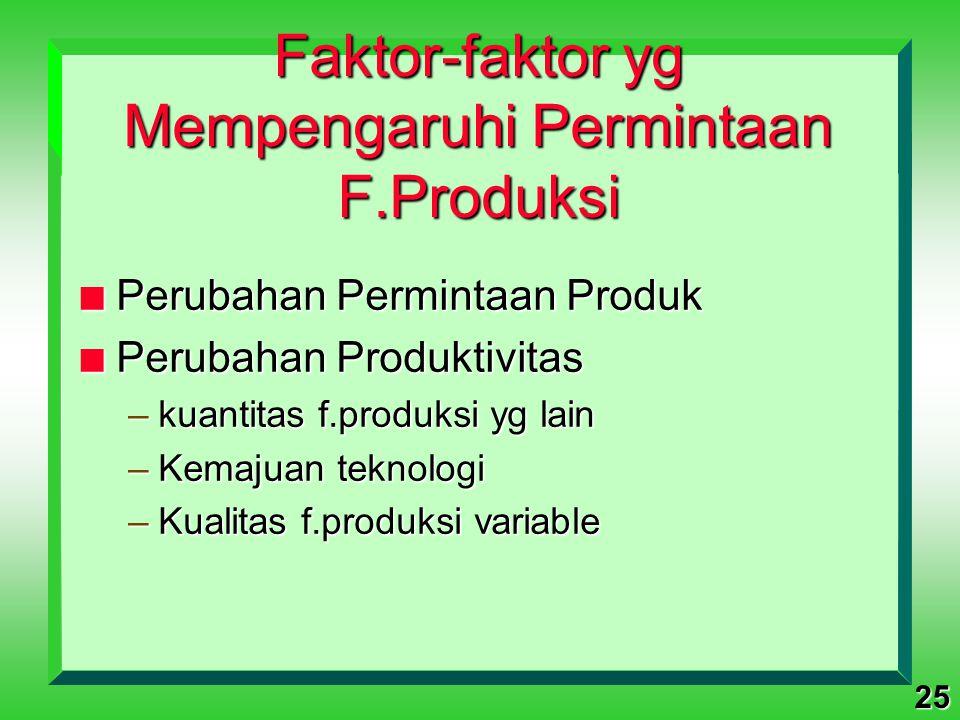 25 Faktor-faktor yg Mempengaruhi Permintaan F.Produksi n Perubahan Permintaan Produk n Perubahan Produktivitas –kuantitas f.produksi yg lain –Kemajuan