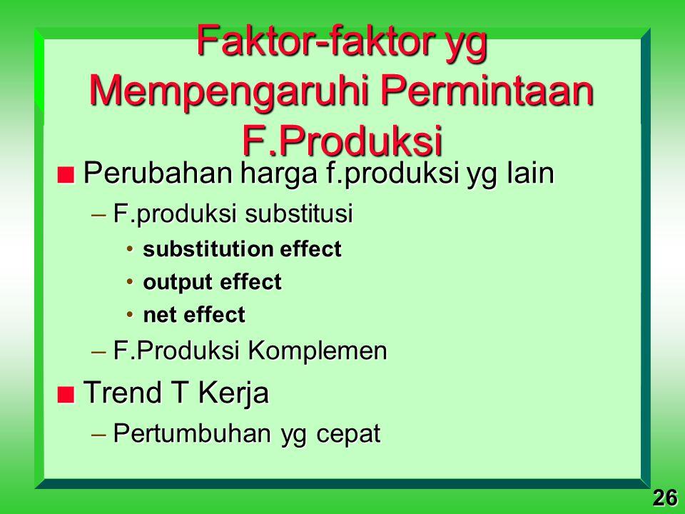 26 Faktor-faktor yg Mempengaruhi Permintaan F.Produksi n Perubahan harga f.produksi yg lain –F.produksi substitusi substitution effectsubstitution eff