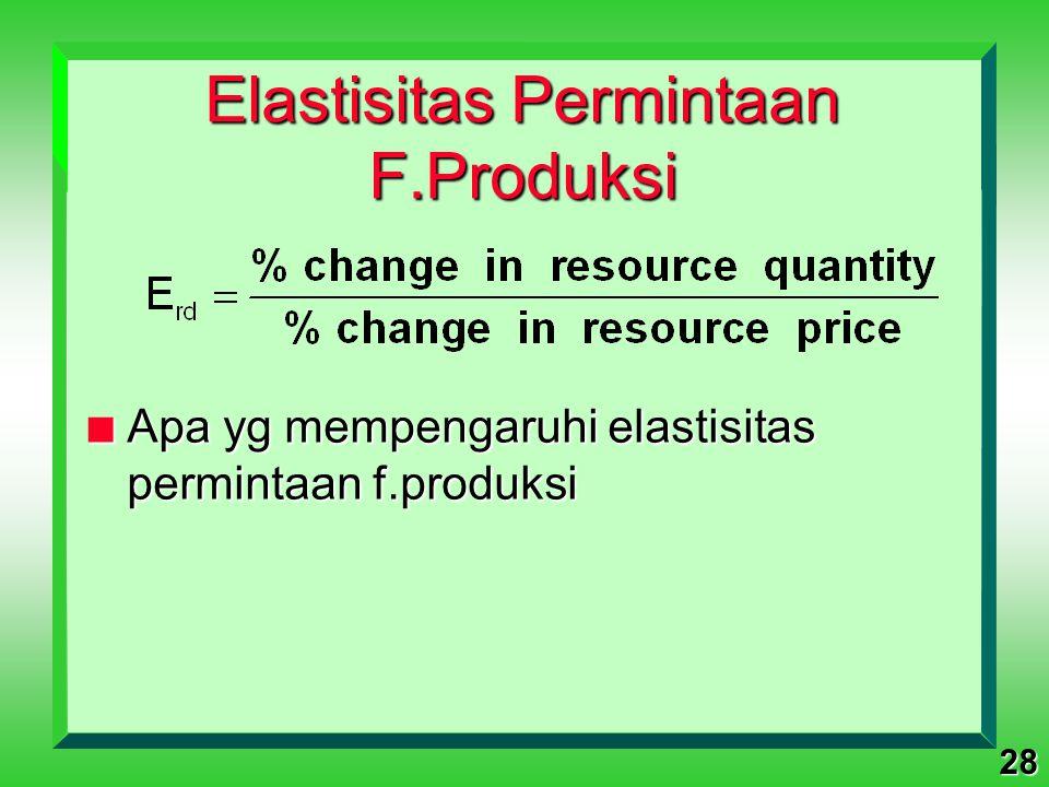 28 Elastisitas Permintaan F.Produksi n Apa yg mempengaruhi elastisitas permintaan f.produksi