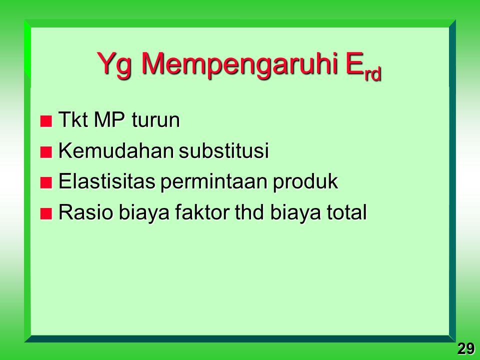 29 Yg Mempengaruhi E rd n Tkt MP turun n Kemudahan substitusi n Elastisitas permintaan produk n Rasio biaya faktor thd biaya total