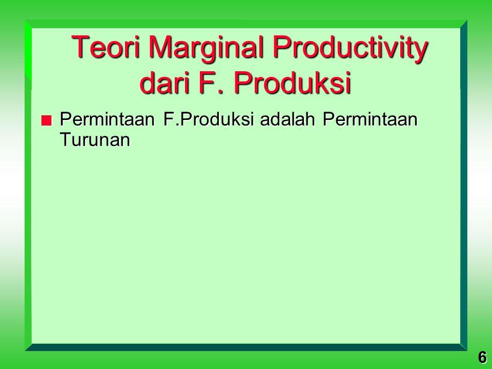 6 Teori Marginal Productivity dari F. Produksi Teori Marginal Productivity dari F. Produksi n Permintaan F.Produksi adalah Permintaan Turunan