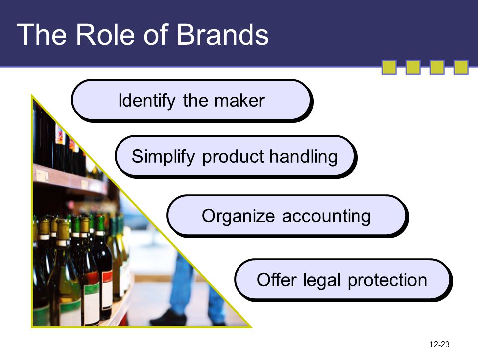 12-23 The Role of Brands Identify the maker Simplify product handling Organize accounting Offer legal protection
