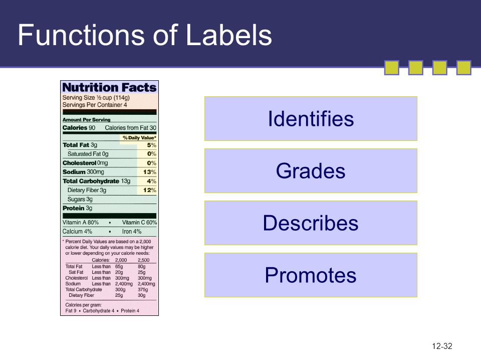 12-32 Functions of Labels Identifies Grades Describes Promotes
