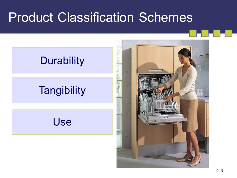 12-6 Product Classification Schemes Durability Use Tangibility