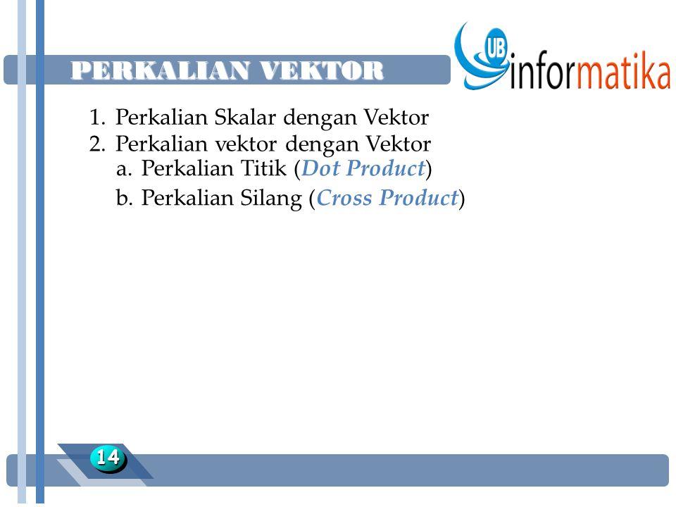 PERKALIAN VEKTOR 1414 1.Perkalian Skalar dengan Vektor 2.Perkalian vektor dengan Vektor a.Perkalian Titik (Dot Product) b.Perkalian Silang (Cross Prod