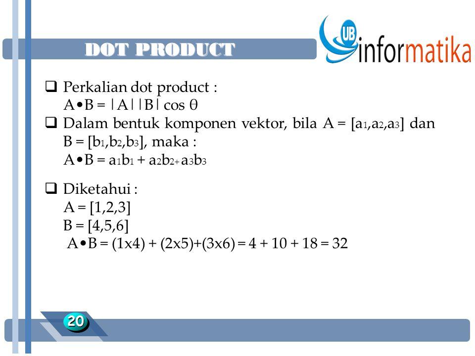 DOT PRODUCT 2020  Perkalian dot product : AB = |A||B| cos θ  Dalam bentuk komponen vektor, bila A = [a 1,a 2,a 3 ] dan B = [b 1,b 2,b 3 ], maka : AB = a 1 b 1 + a 2 b 2+ a 3 b 3  Diketahui : A = [1,2,3] B = [4,5,6] AB = (1x4) + (2x5)+(3x6) = 4 + 10 + 18 = 32