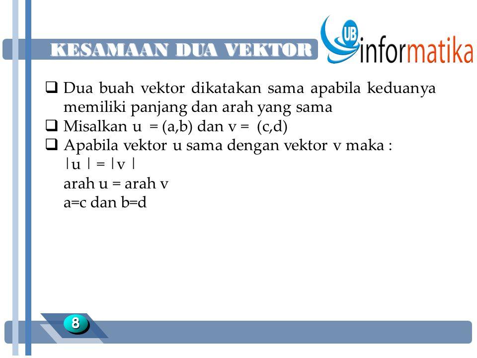 KESAMAAN DUA VEKTOR 88  Dua buah vektor dikatakan sama apabila keduanya memiliki panjang dan arah yang sama  Misalkan u = (a,b) dan v = (c,d)  Apabila vektor u sama dengan vektor v maka : |u | = |v | arah u = arah v a=c dan b=d