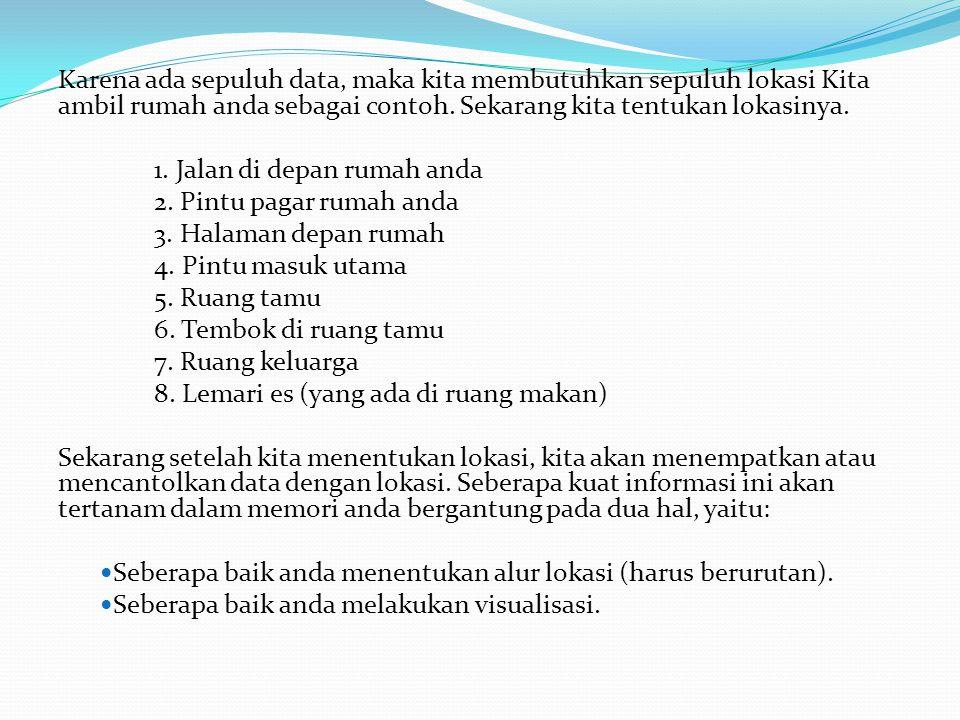 d. Sistem Pasak Lokasi Misalnya anda diminta untuk menghapal cerita nama hewan yang dilindungi di Indonesia seperti di bawah ini 1. Bangau Hitam 2. Bi