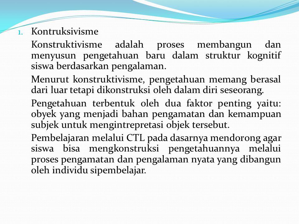Landasan filosofi CTL Konstruktivimisme, yaitu filosofi belajar yang menekankan bahwa belajar tidak hanya sekedar menghafal tetapi siswa harus mengkonstruksi pengetahuan sendiri.
