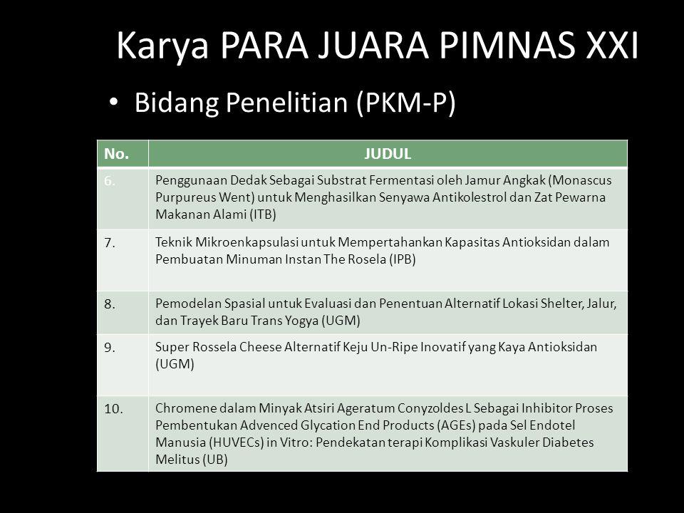 Bidang Penelitian (PKM-P) Karya PARA JUARA PIMNAS XXI No.JUDUL 6. Penggunaan Dedak Sebagai Substrat Fermentasi oleh Jamur Angkak (Monascus Purpureus W