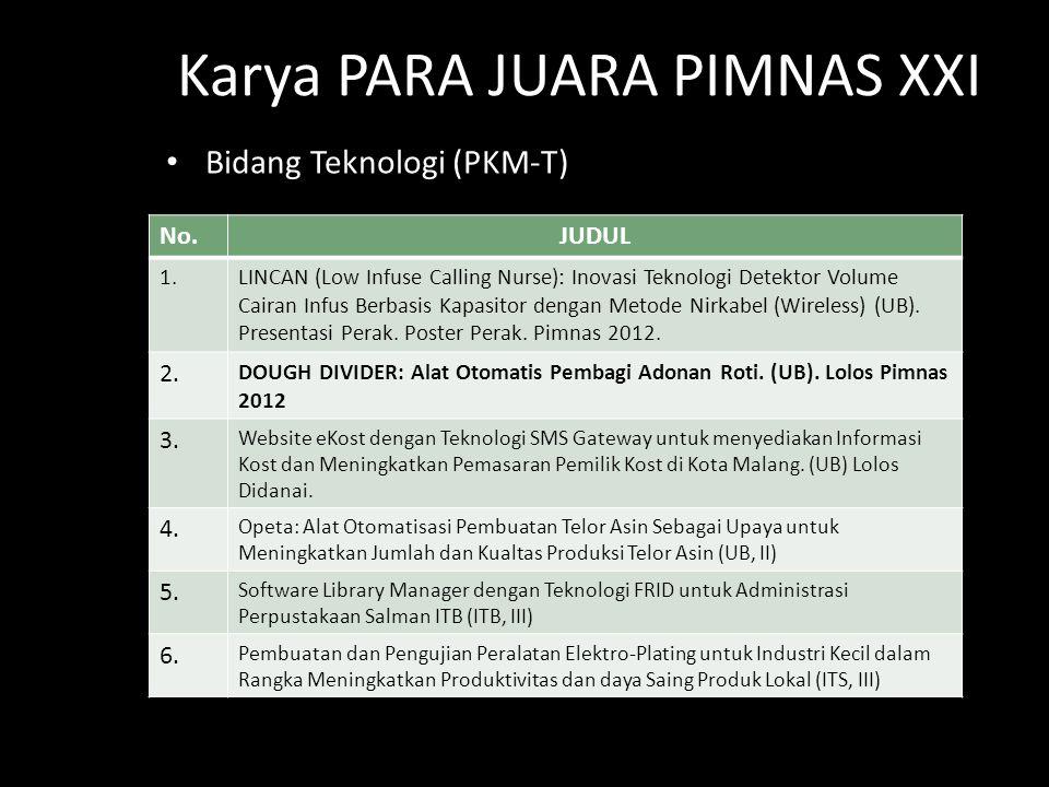 Bidang Teknologi (PKM-T) Karya PARA JUARA PIMNAS XXI No.JUDUL 1.LINCAN (Low Infuse Calling Nurse): Inovasi Teknologi Detektor Volume Cairan Infus Berb