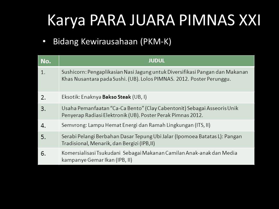 Bidang Kewirausahaan (PKM-K) Karya PARA JUARA PIMNAS XXI No. JUDUL 1. Sushicorn: Pengaplikasian Nasi Jagung untuk Diversifikasi Pangan dan Makanan Kha