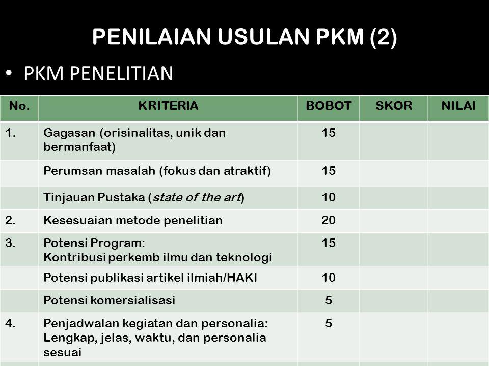 PENILAIAN USULAN PKM (2) PKM PENELITIAN No.KRITERIABOBOTSKORNILAI 1.Gagasan (orisinalitas, unik dan bermanfaat) 15 Perumsan masalah (fokus dan atrakti
