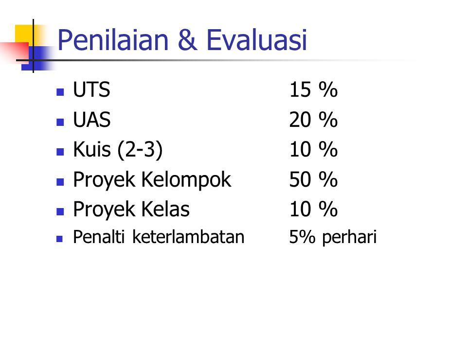 Penilaian & Evaluasi UTS15 % UAS20 % Kuis (2-3)10 % Proyek Kelompok50 % Proyek Kelas10 % Penalti keterlambatan 5% perhari
