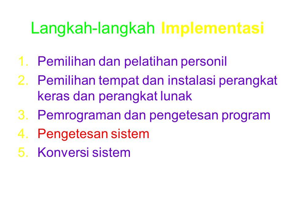 Langkah-langkah Implementasi 1.Pemilihan dan pelatihan personil 2.Pemilihan tempat dan instalasi perangkat keras dan perangkat lunak 3.Pemrograman dan