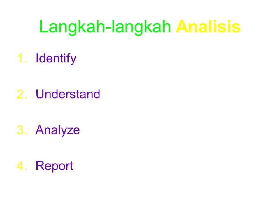 Langkah-langkah Analisis 1.Identify 2.Understand 3.Analyze 4.Report