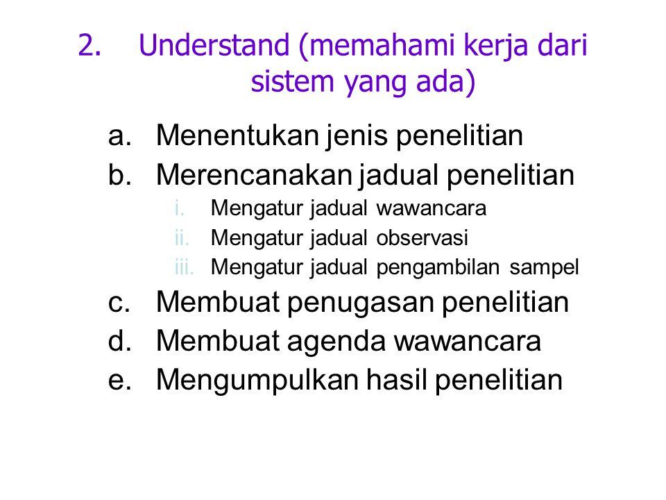 2.Understand (memahami kerja dari sistem yang ada) a.Menentukan jenis penelitian b.Merencanakan jadual penelitian i.Mengatur jadual wawancara ii.Menga