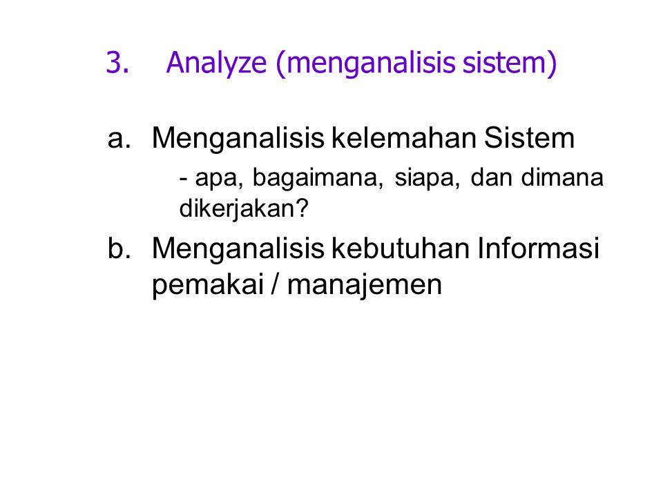 3.Analyze (menganalisis sistem) a.Menganalisis kelemahan Sistem - apa, bagaimana, siapa, dan dimana dikerjakan? b.Menganalisis kebutuhan Informasi pem