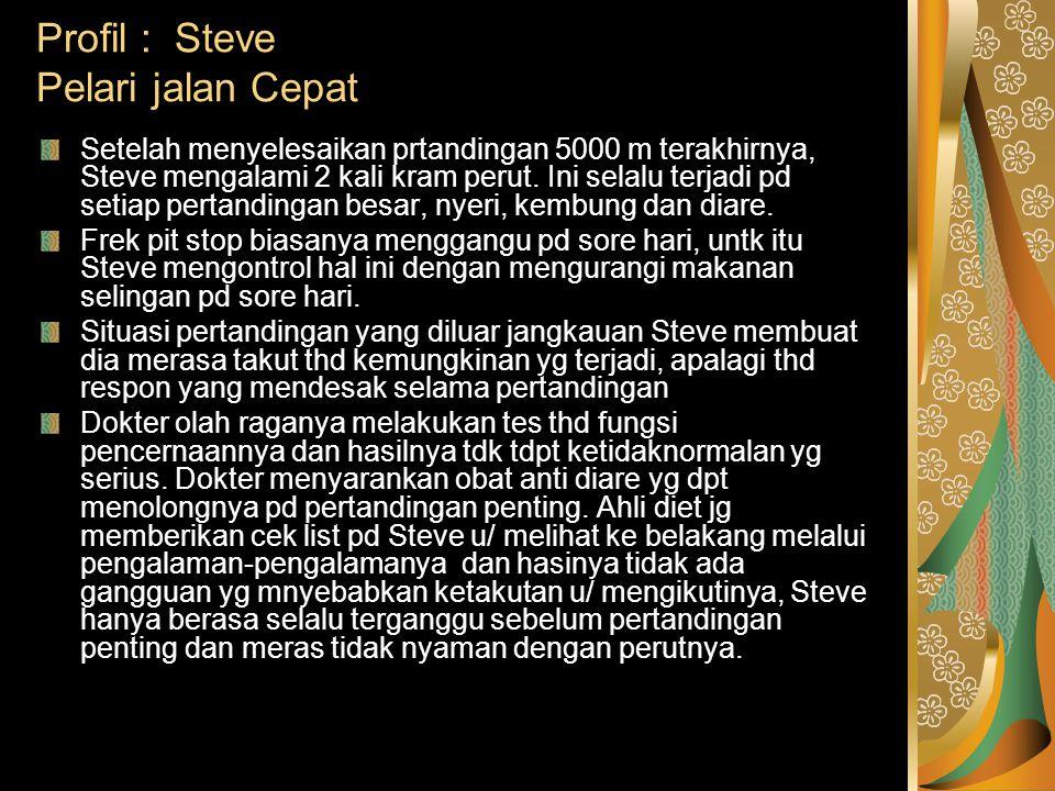 Profil : Steve Pelari jalan Cepat Setelah menyelesaikan prtandingan 5000 m terakhirnya, Steve mengalami 2 kali kram perut. Ini selalu terjadi pd setia