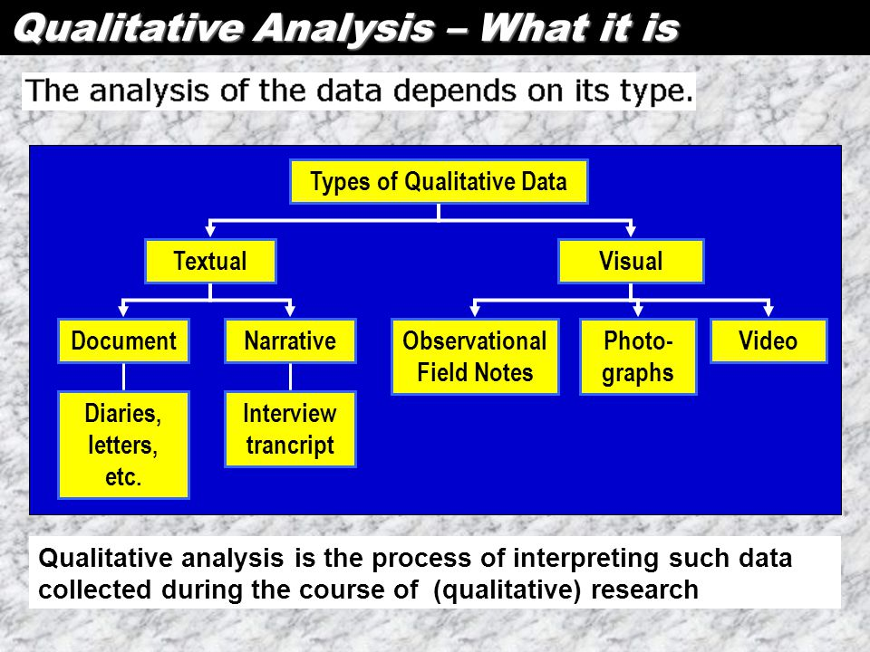 Qualitative Analysis – What it is Qualitative analysis is the process of interpreting such data collected during the course of (qualitative) research