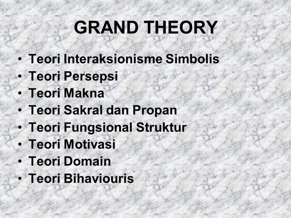 GRAND THEORY Teori Interaksionisme Simbolis Teori Persepsi Teori Makna Teori Sakral dan Propan Teori Fungsional Struktur Teori Motivasi Teori Domain Teori Bihaviouris