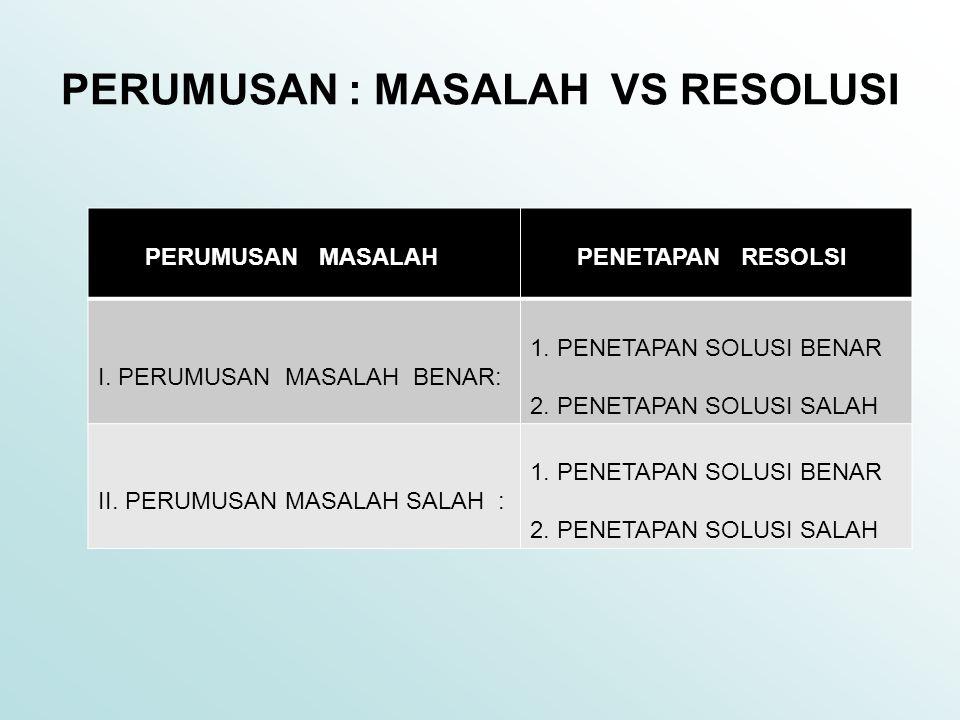PERUMUSAN : MASALAH VS RESOLUSI PERUMUSAN MASALAH PENETAPAN RESOLSI I.