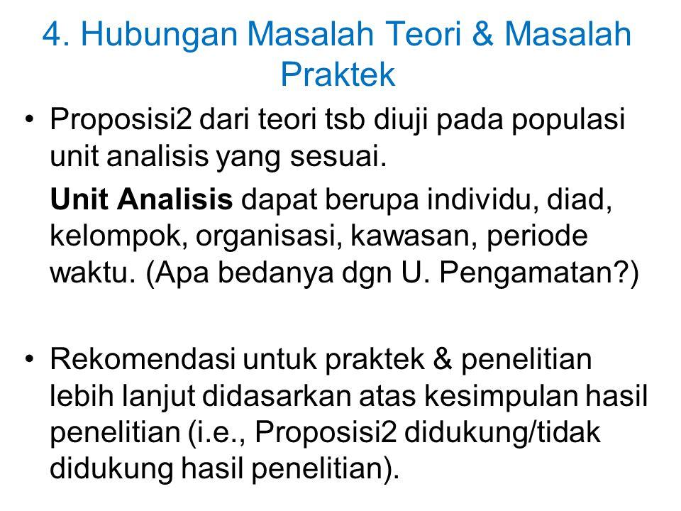 4. Hubungan Masalah Teori & Masalah Praktek Proposisi2 dari teori tsb diuji pada populasi unit analisis yang sesuai. Unit Analisis dapat berupa indivi