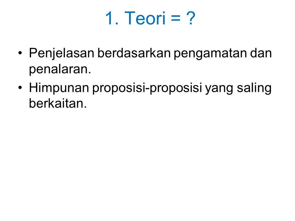 1. Teori = ? Penjelasan berdasarkan pengamatan dan penalaran. Himpunan proposisi-proposisi yang saling berkaitan.