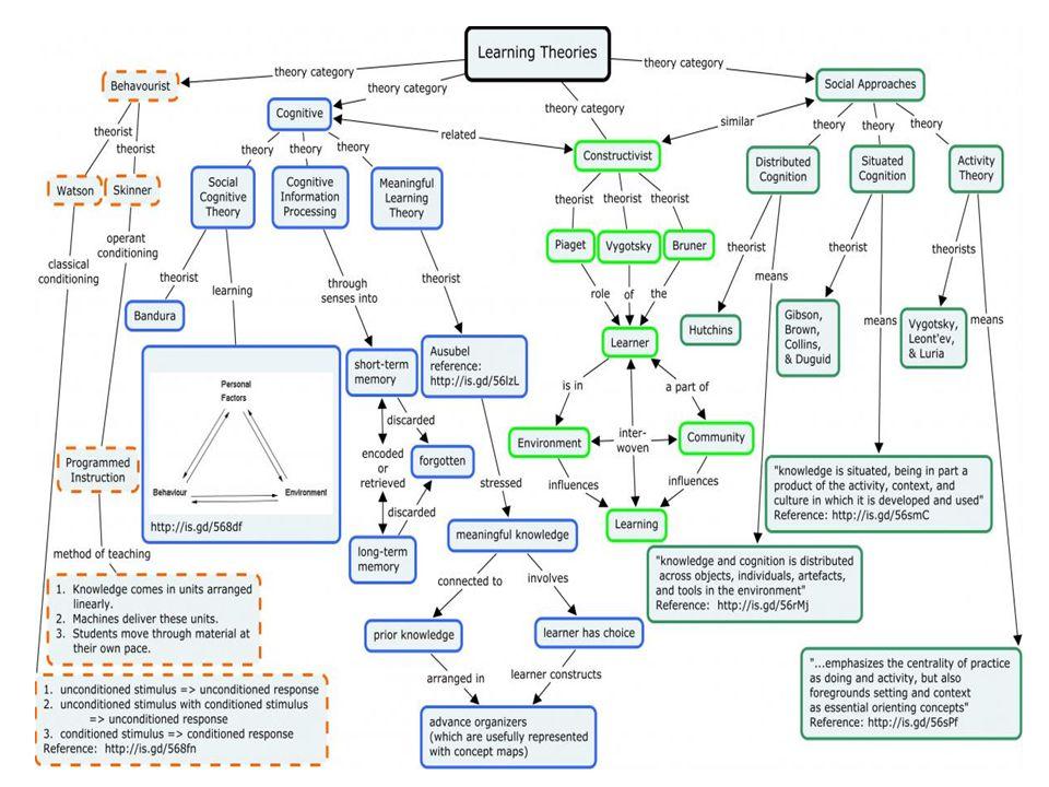 Pendahuluan/Latar Belakang A.Latar belakang dari teori dan populasi yang digunakan untuk menguji teori tsb.