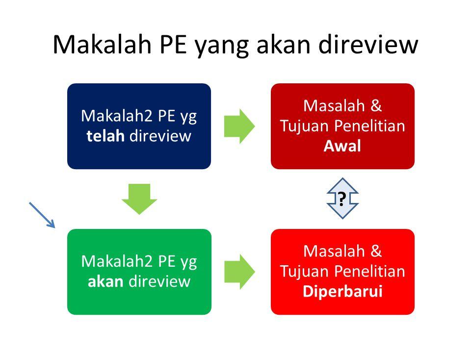 Makalah PE yang akan direview Makalah2 PE yg telah direview Masalah & Tujuan Penelitian Awal Masalah & Tujuan Penelitian Diperbarui Makalah2 PE yg aka