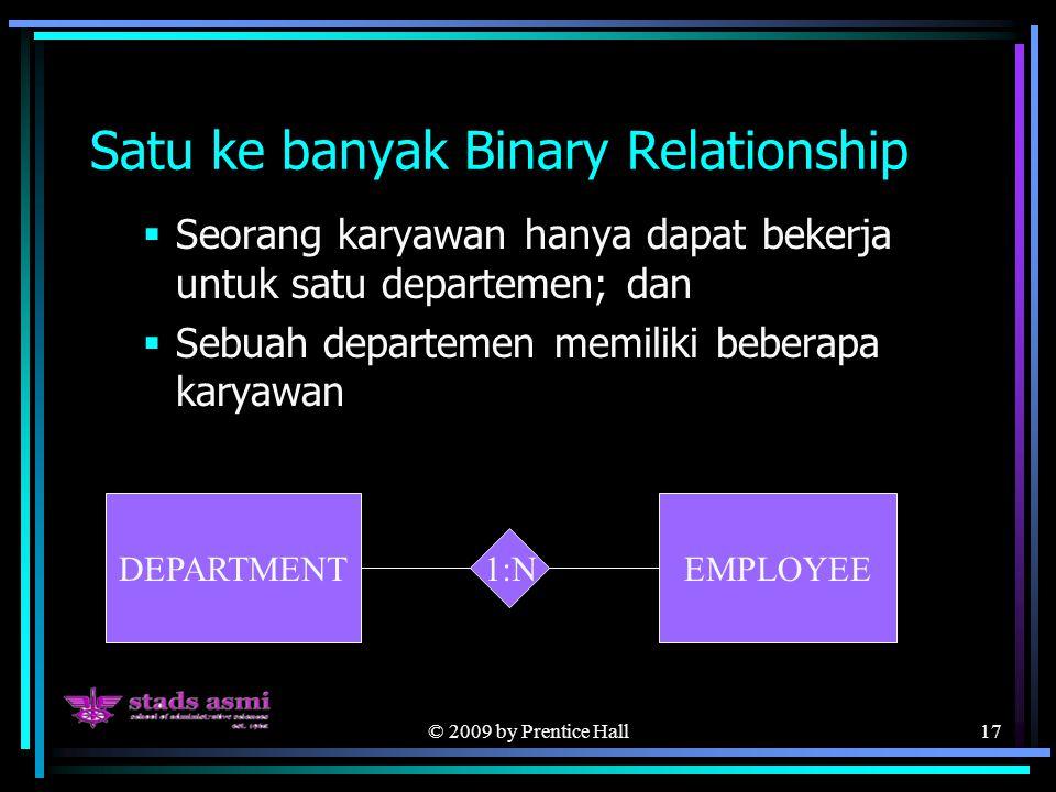 © 2009 by Prentice Hall17 Satu ke banyak Binary Relationship  Seorang karyawan hanya dapat bekerja untuk satu departemen; dan  Sebuah departemen memiliki beberapa karyawan DEPARTMENTEMPLOYEE 1:N