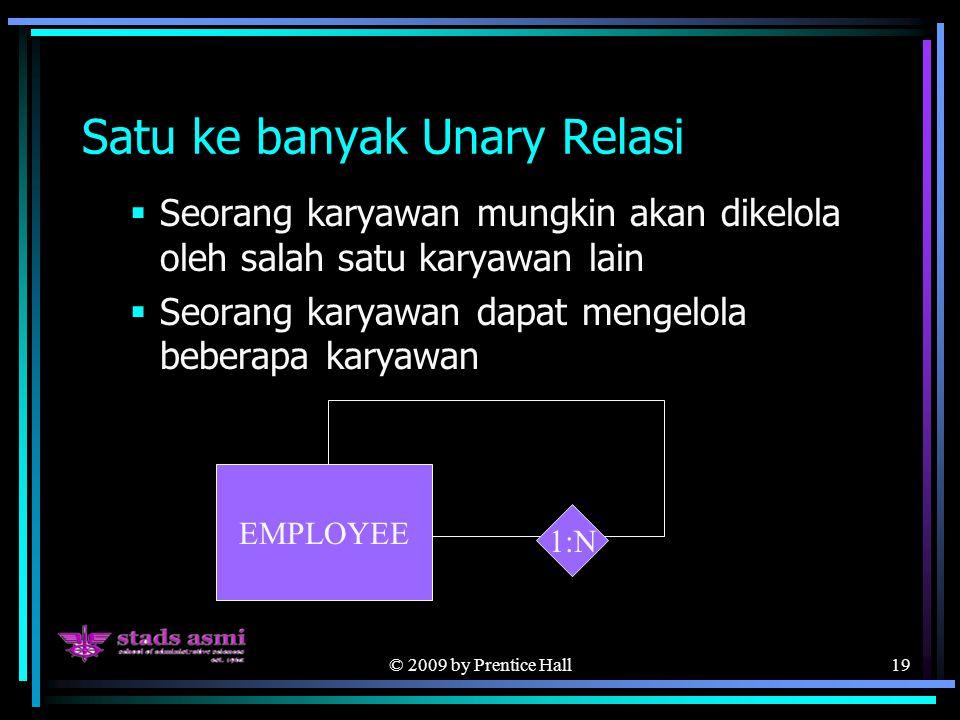 © 2009 by Prentice Hall19 Satu ke banyak Unary Relasi  Seorang karyawan mungkin akan dikelola oleh salah satu karyawan lain  Seorang karyawan dapat mengelola beberapa karyawan EMPLOYEE 1:N