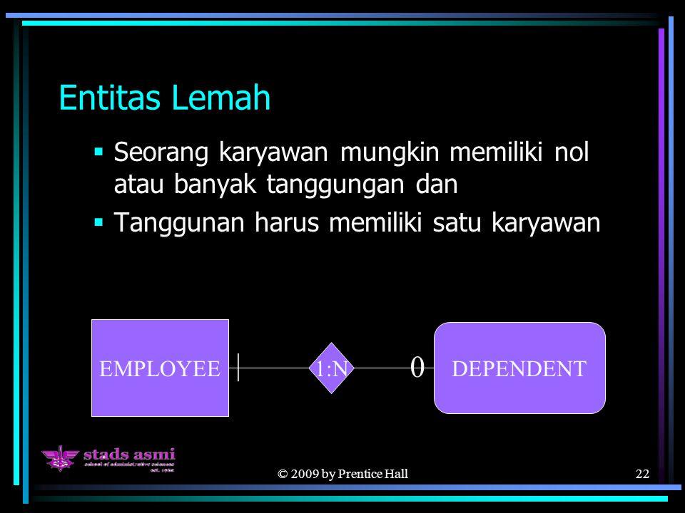 © 2009 by Prentice Hall22 Entitas Lemah  Seorang karyawan mungkin memiliki nol atau banyak tanggungan dan  Tanggunan harus memiliki satu karyawan EMPLOYEE 1:N 0 | DEPENDENT