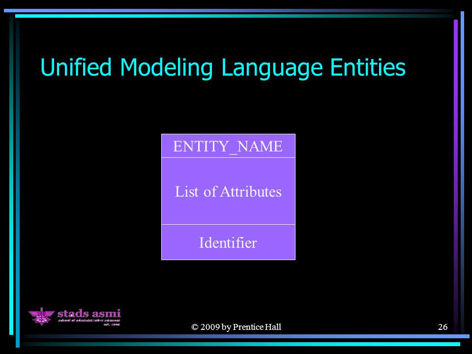 © 2009 by Prentice Hall26 Unified Modeling Language Entities ENTITY_NAME List of Attributes Identifier
