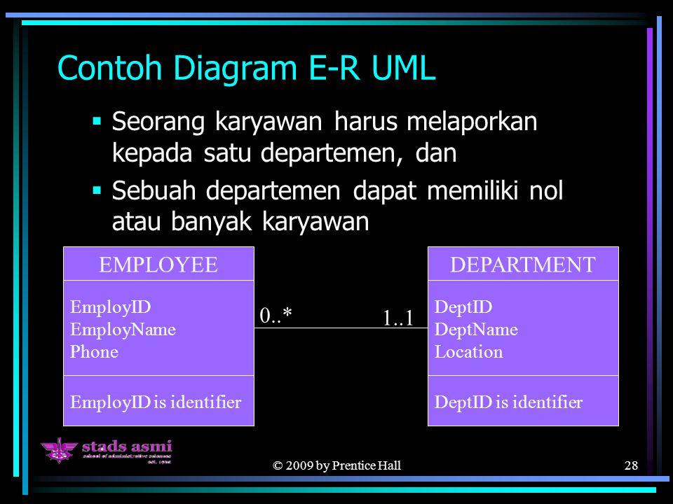 © 2009 by Prentice Hall28 Contoh Diagram E-R UML  Seorang karyawan harus melaporkan kepada satu departemen, dan  Sebuah departemen dapat memiliki nol atau banyak karyawan EMPLOYEE EmployID EmployName Phone EmployID is identifier DEPARTMENT DeptID DeptName Location DeptID is identifier 0..* 1..1