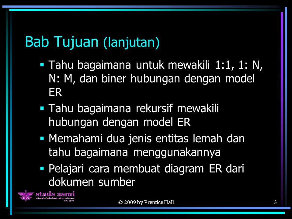 © 2009 by Prentice Hall3 Bab Tujuan (lanjutan)  Tahu bagaimana untuk mewakili 1:1, 1: N, N: M, dan biner hubungan dengan model ER  Tahu bagaimana re