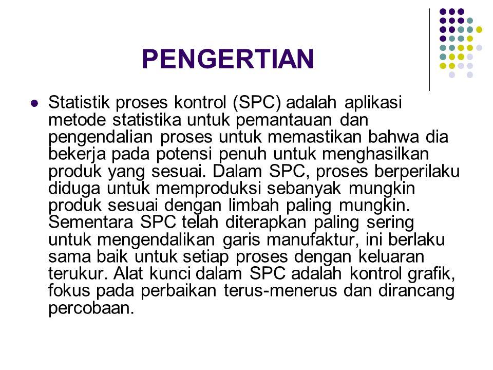 PENGERTIAN Statistik proses kontrol (SPC) adalah aplikasi metode statistika untuk pemantauan dan pengendalian proses untuk memastikan bahwa dia bekerj