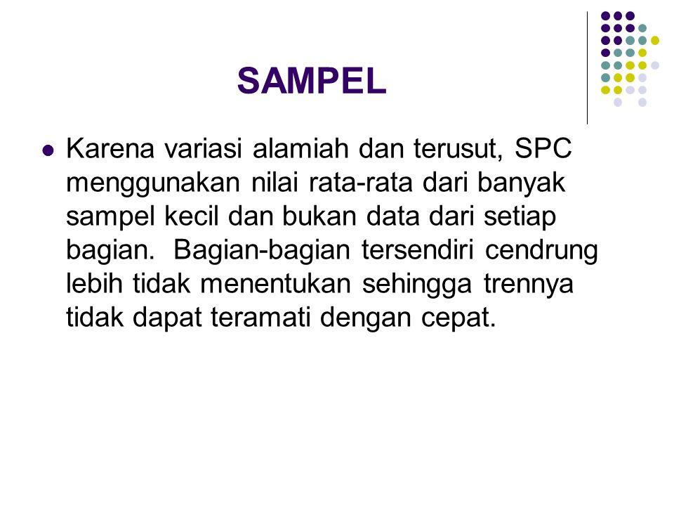 SAMPEL Karena variasi alamiah dan terusut, SPC menggunakan nilai rata-rata dari banyak sampel kecil dan bukan data dari setiap bagian. Bagian-bagian t