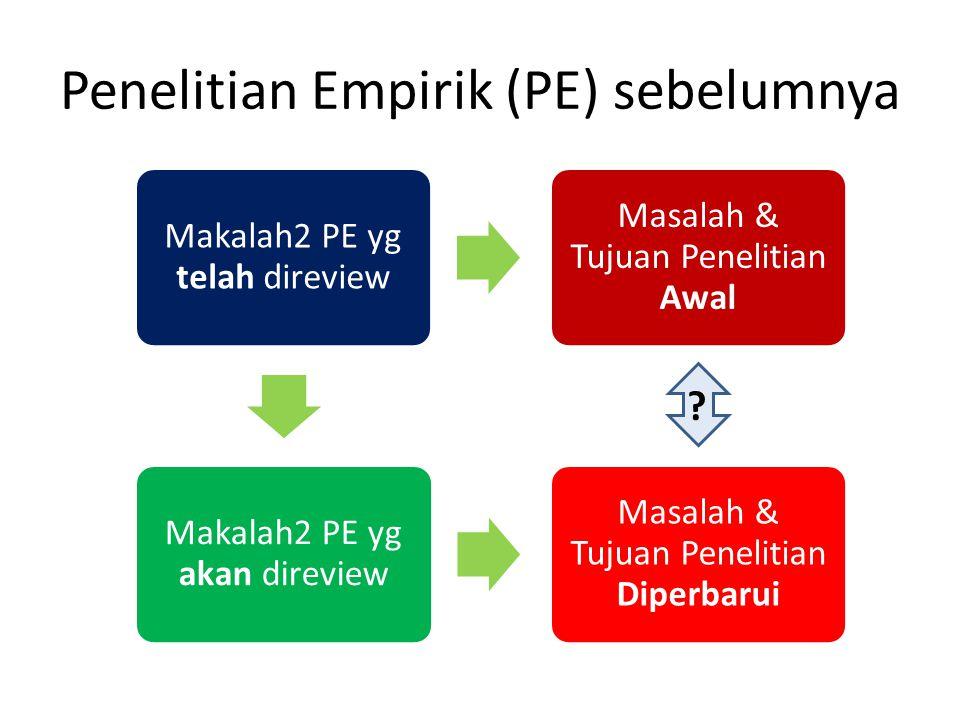 Penelitian Empirik (PE) sebelumnya Makalah2 PE yg telah direview Masalah & Tujuan Penelitian Awal Masalah & Tujuan Penelitian Diperbarui Makalah2 PE y