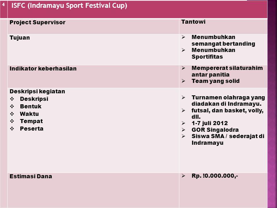 4 ISFC (Indramayu Sport Festival Cup) Project Supervisor Tantowi Tujuan  Menumbuhkan semangat bertanding  Menumbuhkan Sportifitas Indikator keberhas